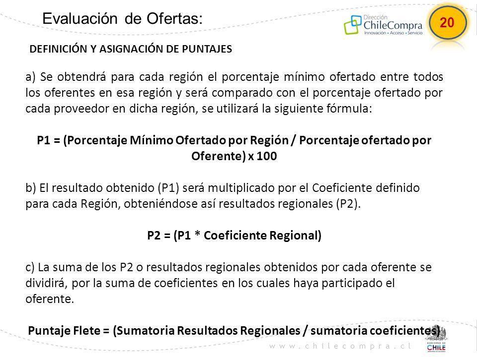 P2 = (P1 * Coeficiente Regional)