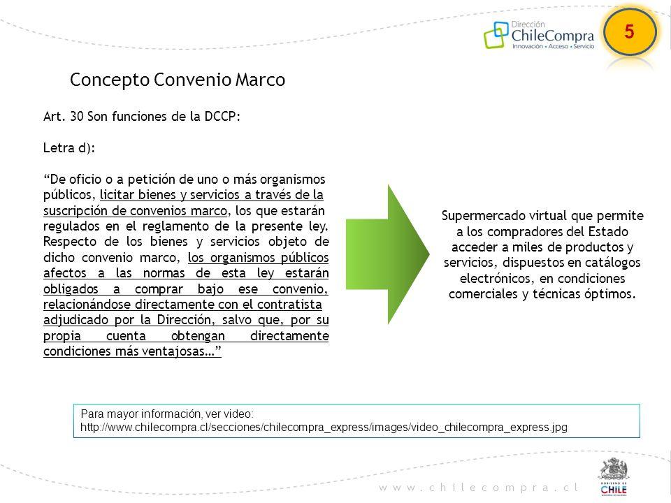 Concepto Convenio Marco