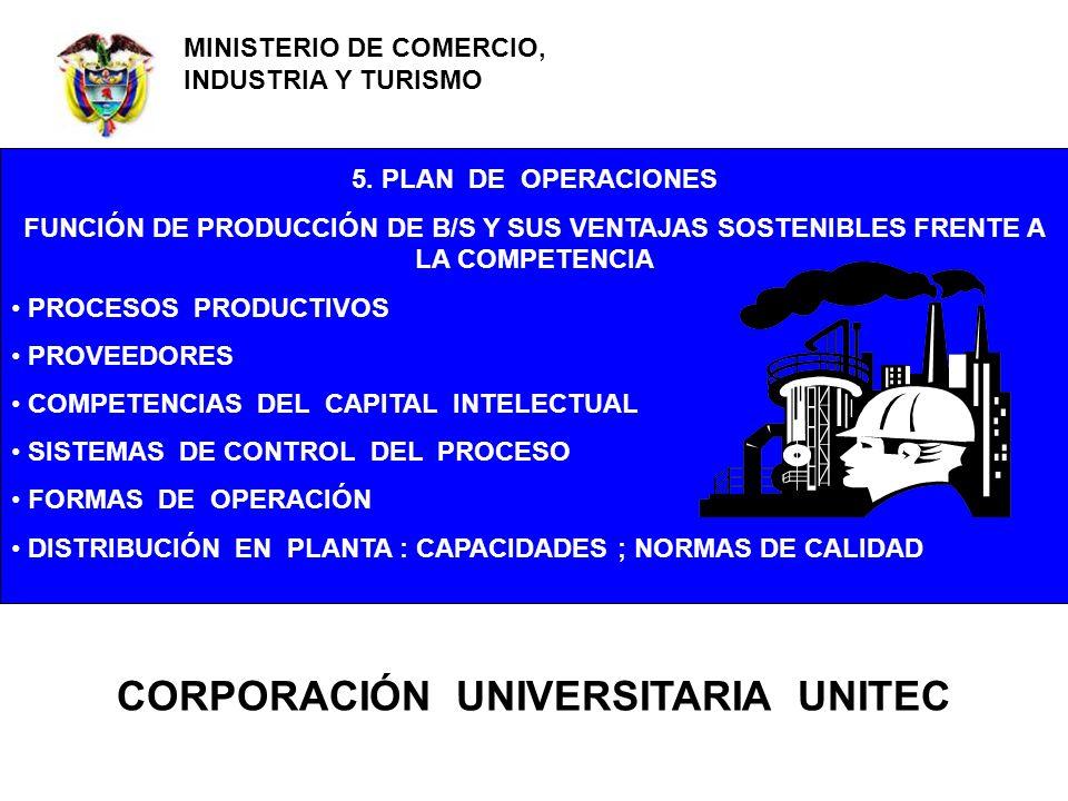 CORPORACIÓN UNIVERSITARIA UNITEC