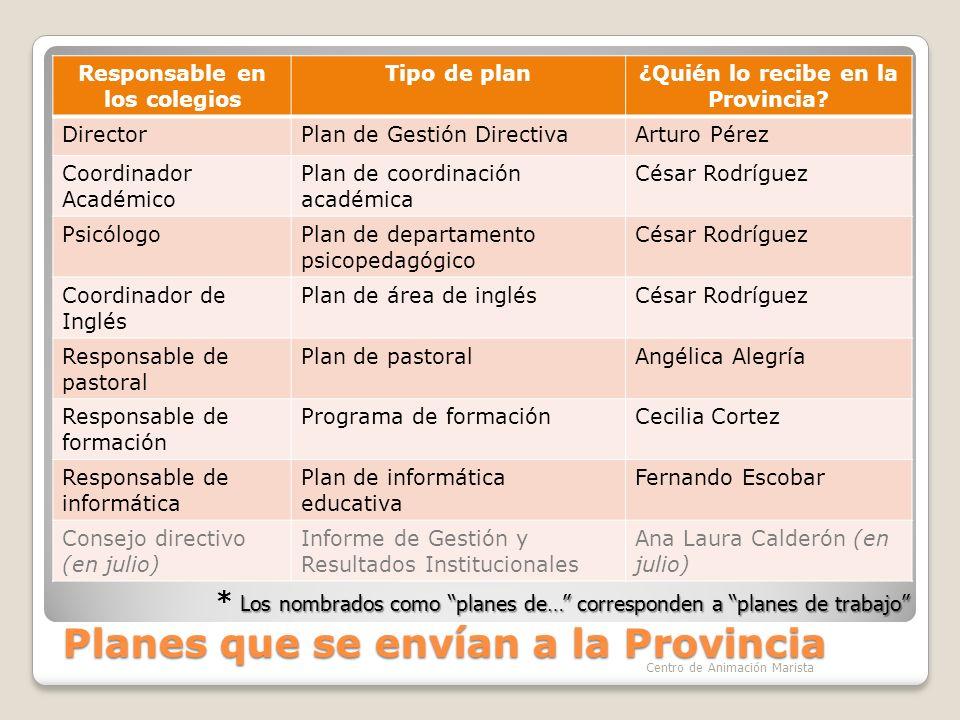 Planes que se envían a la Provincia