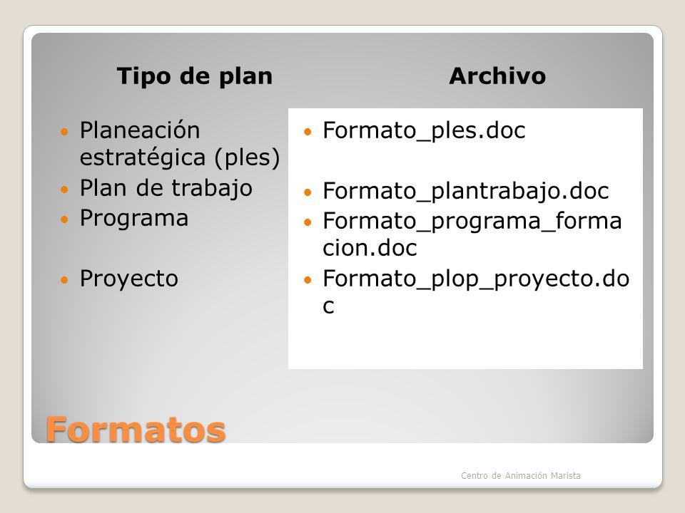 Formatos Tipo de plan Archivo Planeación estratégica (ples)