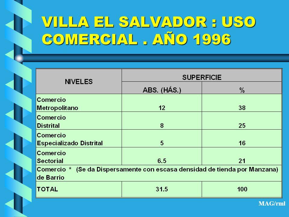 VILLA EL SALVADOR : USO COMERCIAL . AÑO 1996