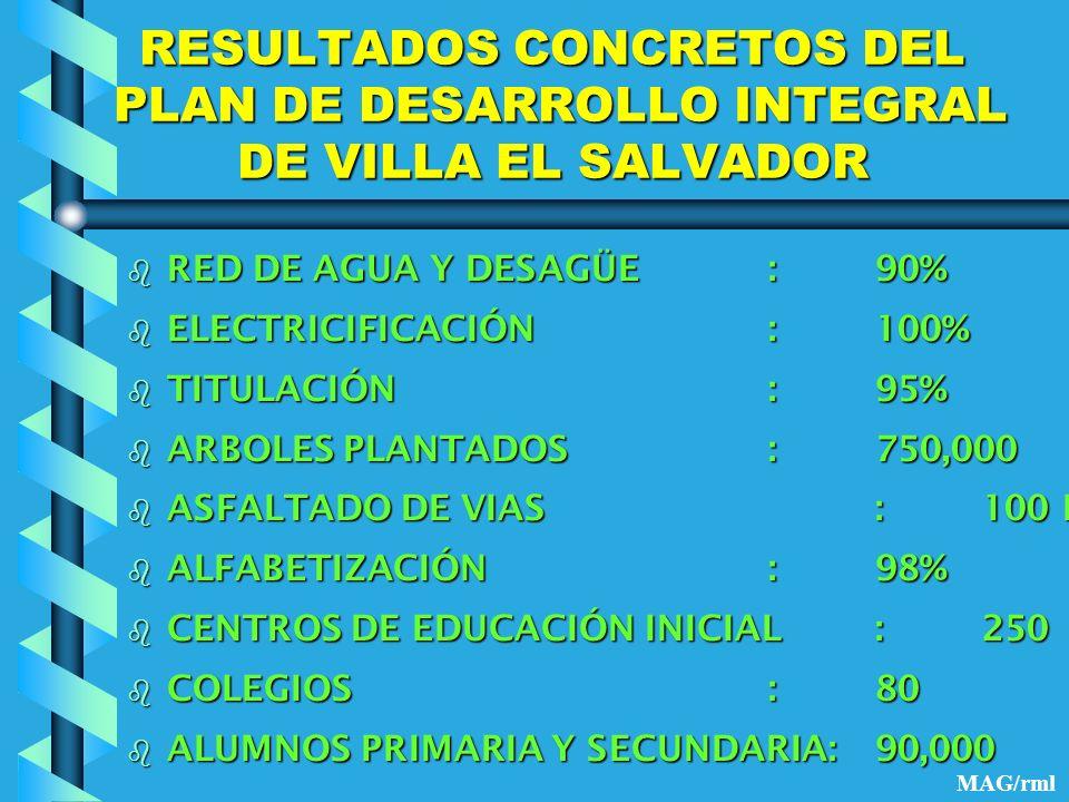 RESULTADOS CONCRETOS DEL PLAN DE DESARROLLO INTEGRAL DE VILLA EL SALVADOR