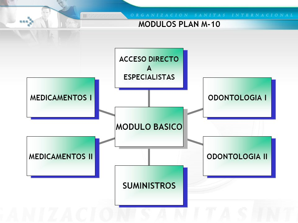 MODULOS PLAN M-10
