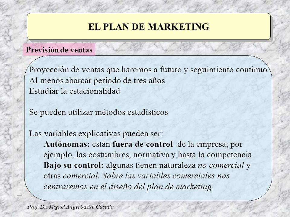 EL PLAN DE MARKETING Previsión de ventas. Proyección de ventas que haremos a futuro y seguimiento continuo.