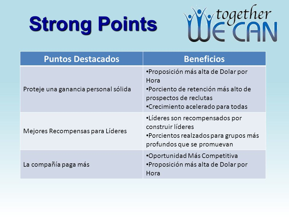 Strong Points Puntos Destacados Beneficios