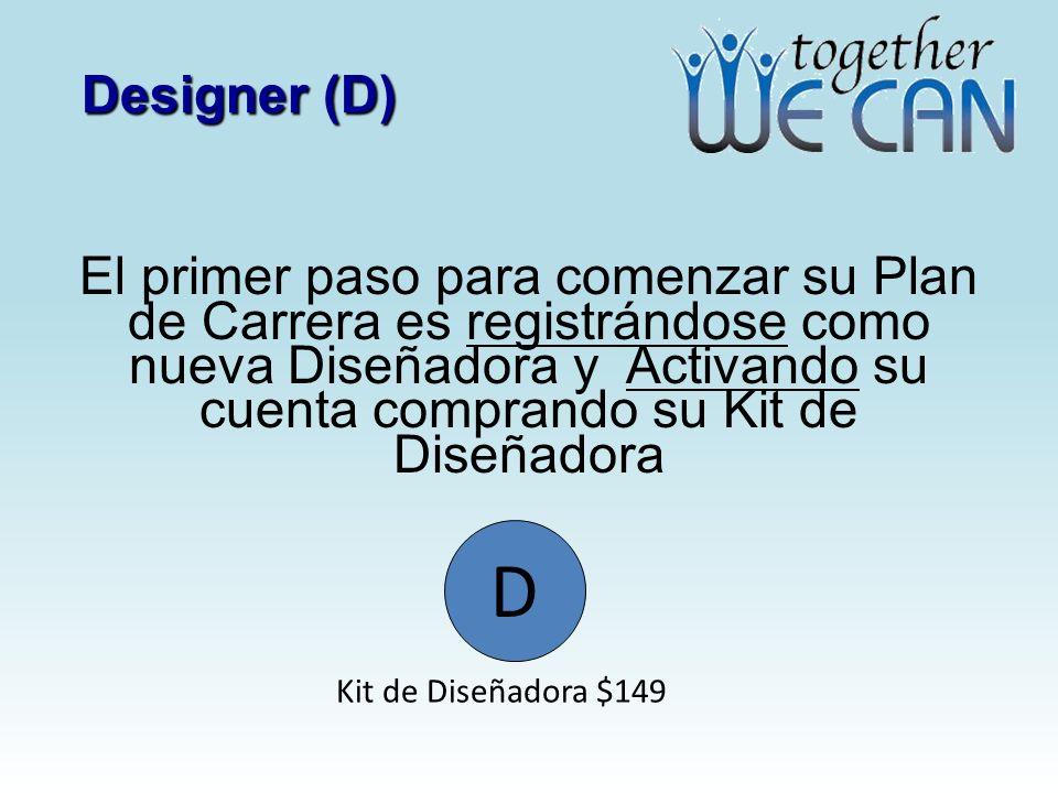 Designer (D)