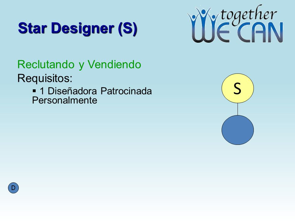 S Star Designer (S) Reclutando y Vendiendo Requisitos: