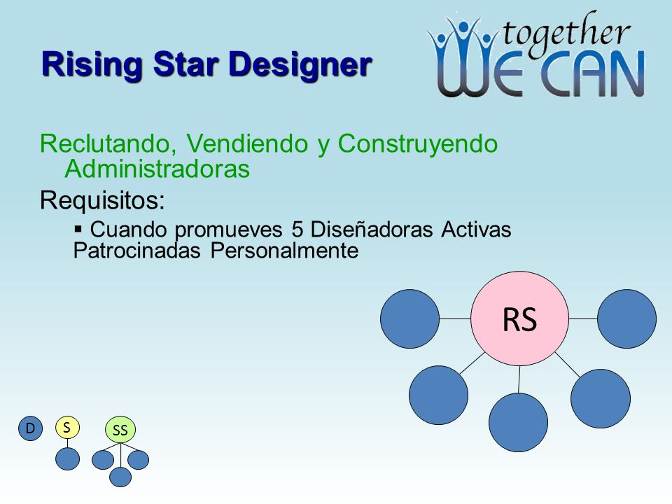 RS Rising Star Designer