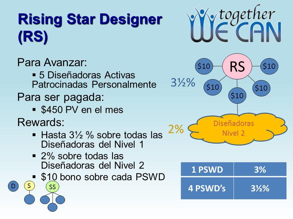 Rising Star Designer (RS)