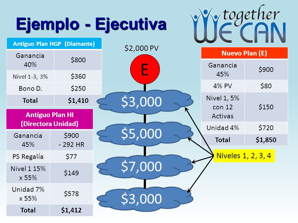 Antíguo Plan HGP (Diamante)