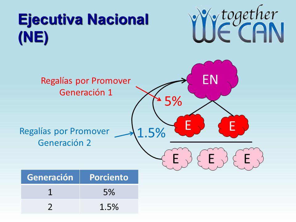 Ejecutiva Nacional (NE)