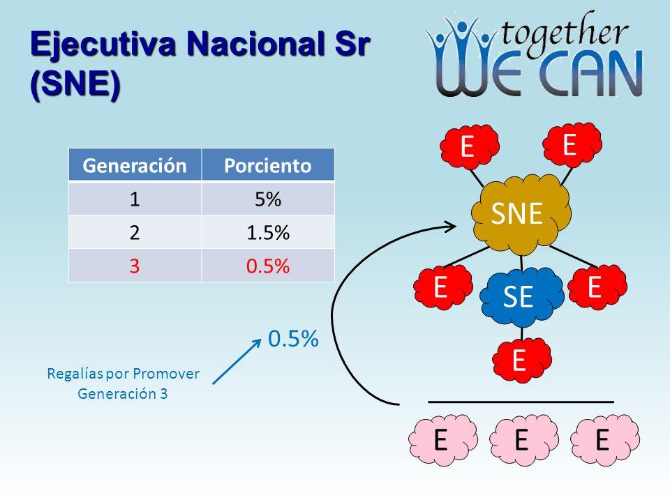 Ejecutiva Nacional Sr (SNE)