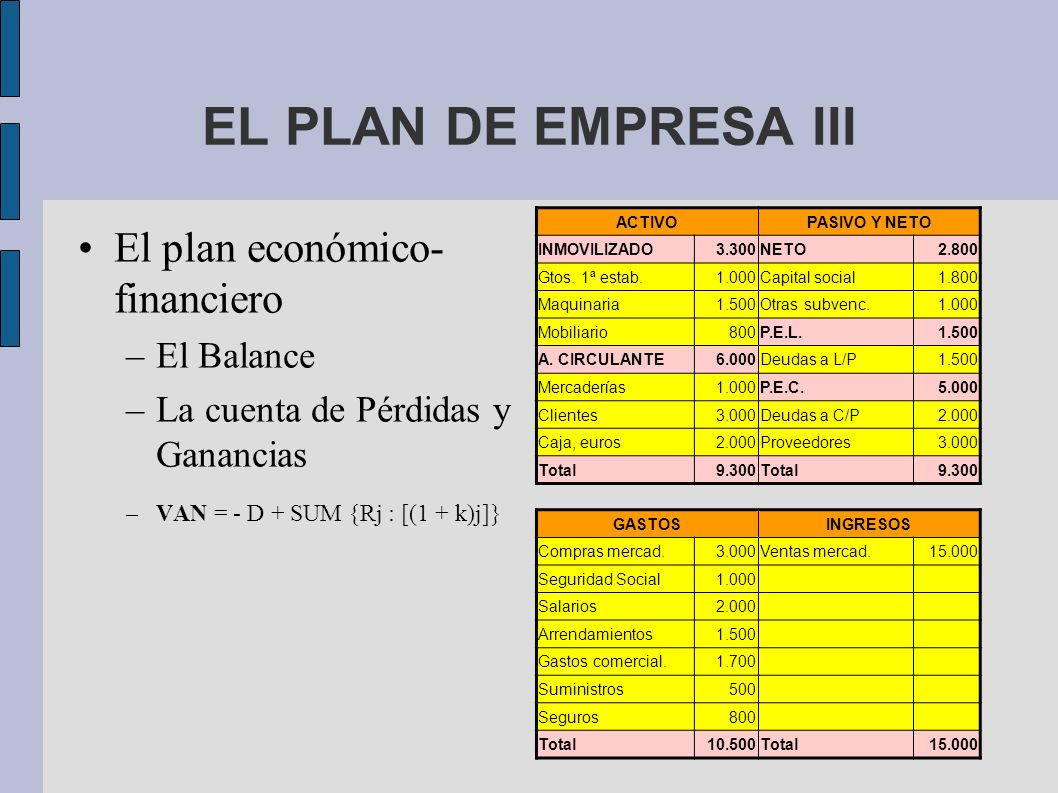 EL PLAN DE EMPRESA III El plan económico-financiero El Balance