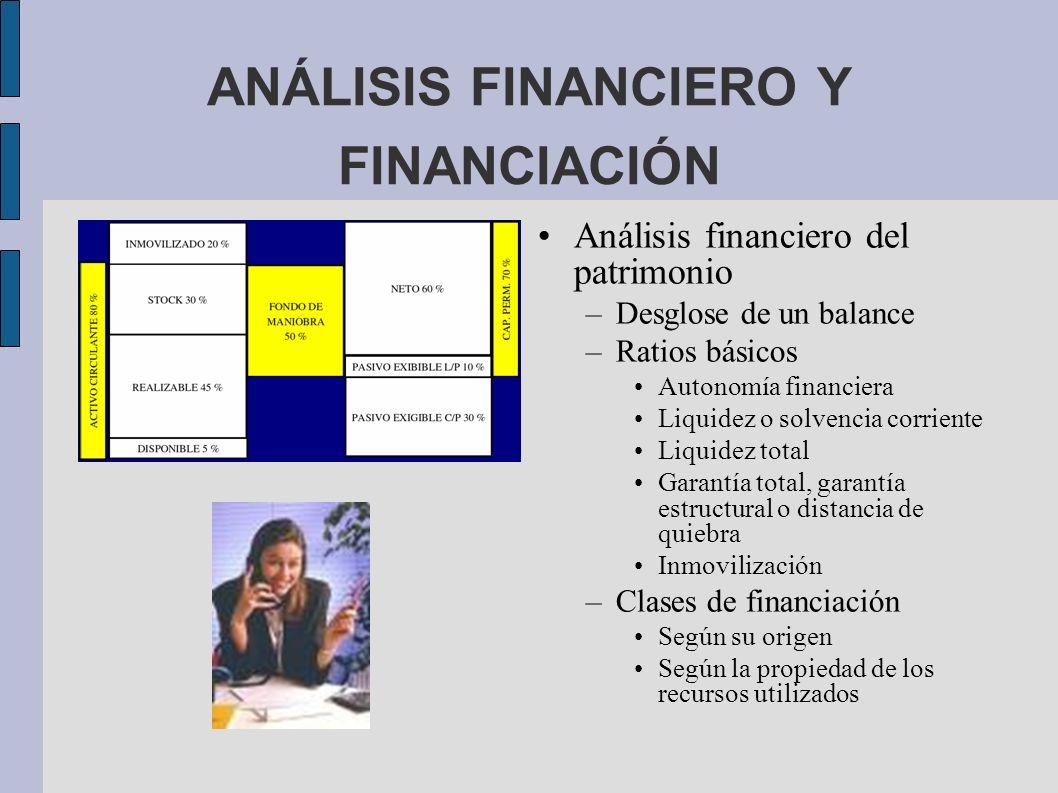 ANÁLISIS FINANCIERO Y FINANCIACIÓN