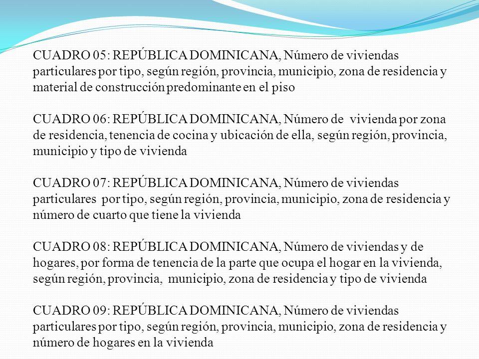 CUADRO 05: REPÚBLICA DOMINICANA, Número de viviendas particulares por tipo, según región, provincia, municipio, zona de residencia y material de construcción predominante en el piso
