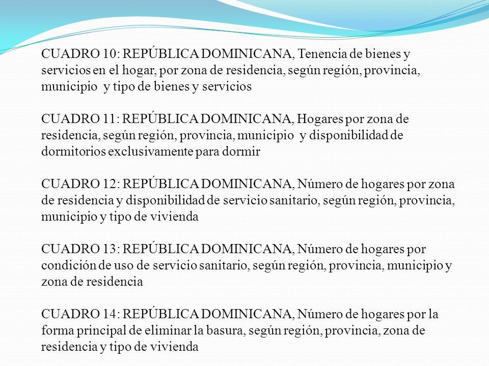 CUADRO 10: REPÚBLICA DOMINICANA, Tenencia de bienes y servicios en el hogar, por zona de residencia, según región, provincia, municipio y tipo de bienes y servicios