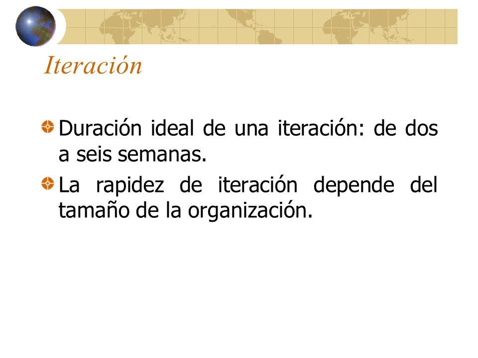 Iteración Duración ideal de una iteración: de dos a seis semanas.