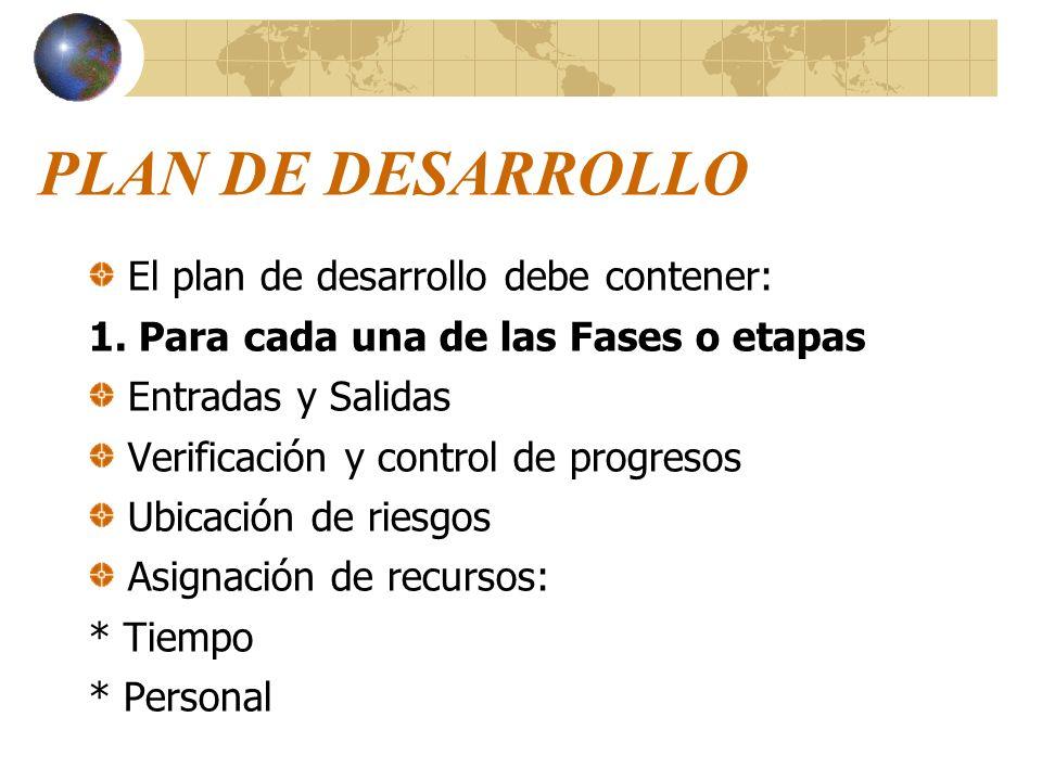 PLAN DE DESARROLLO El plan de desarrollo debe contener: