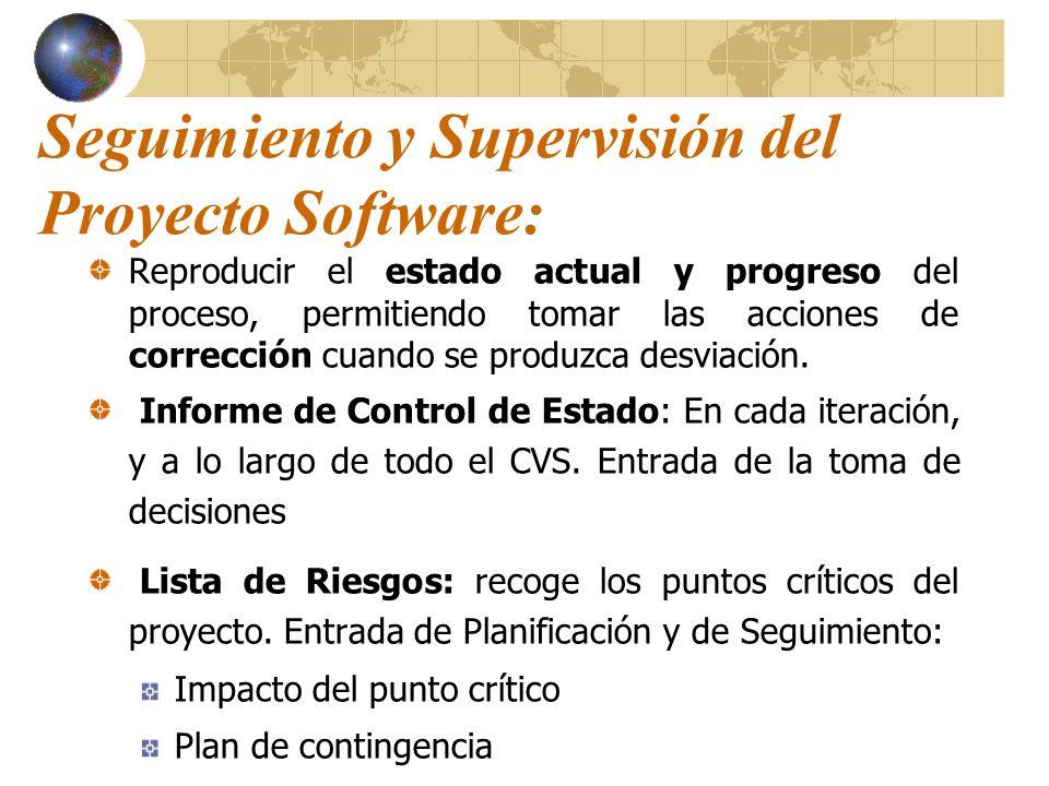Seguimiento y Supervisión del Proyecto Software: