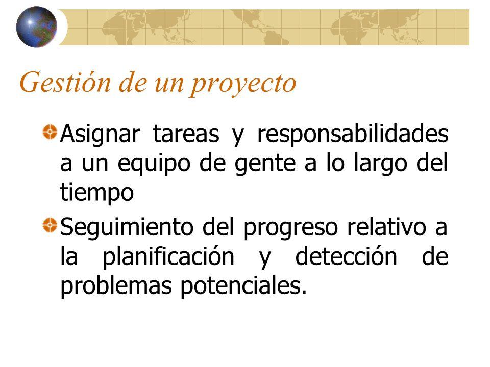 Gestión de un proyecto Asignar tareas y responsabilidades a un equipo de gente a lo largo del tiempo.