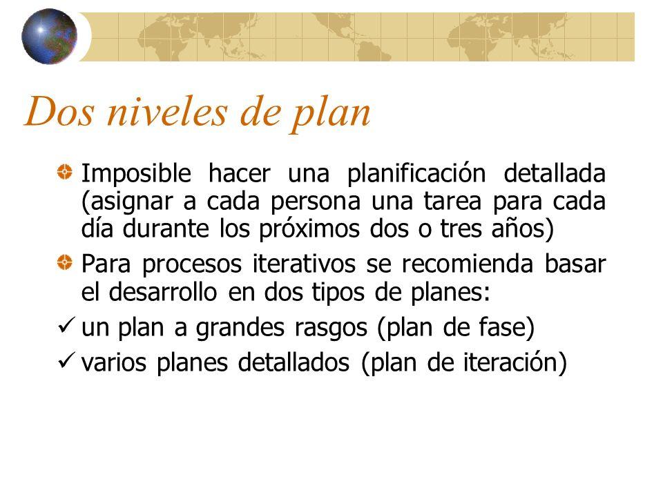 Dos niveles de plan