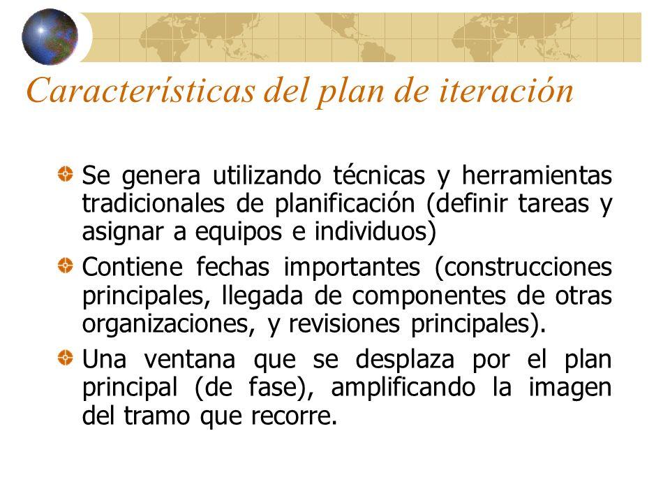Características del plan de iteración
