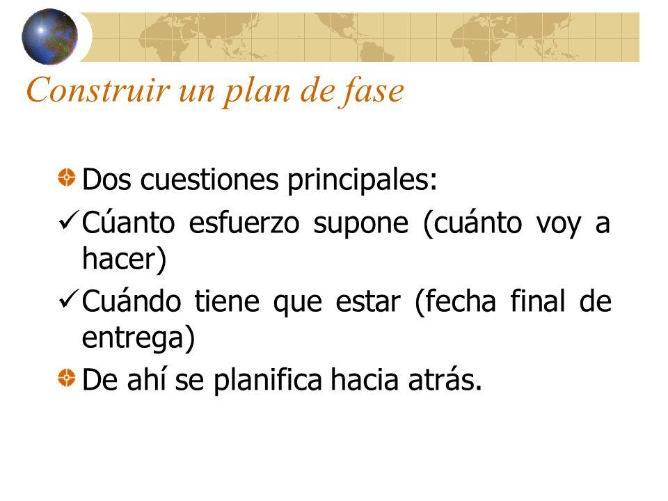 Construir un plan de fase