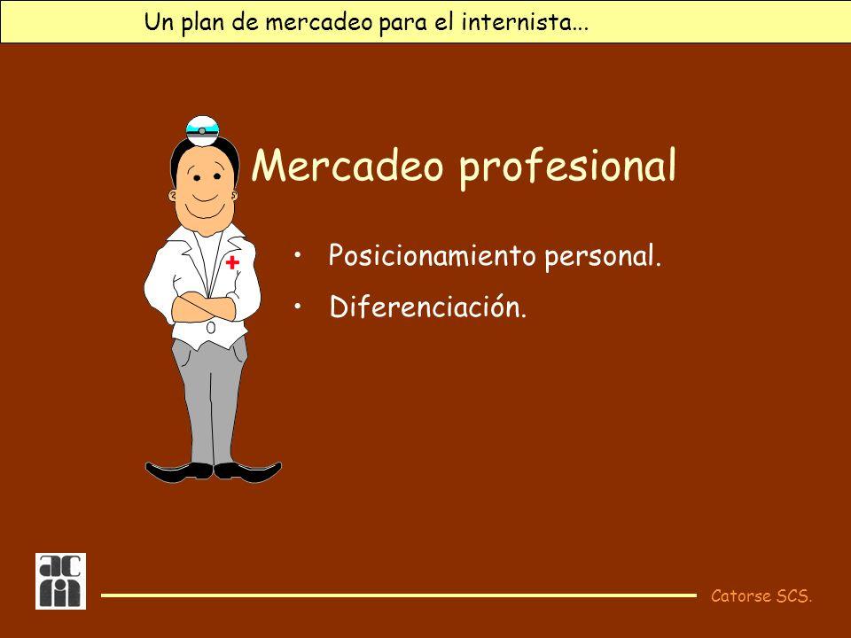 Mercadeo profesional Posicionamiento personal. Diferenciación.
