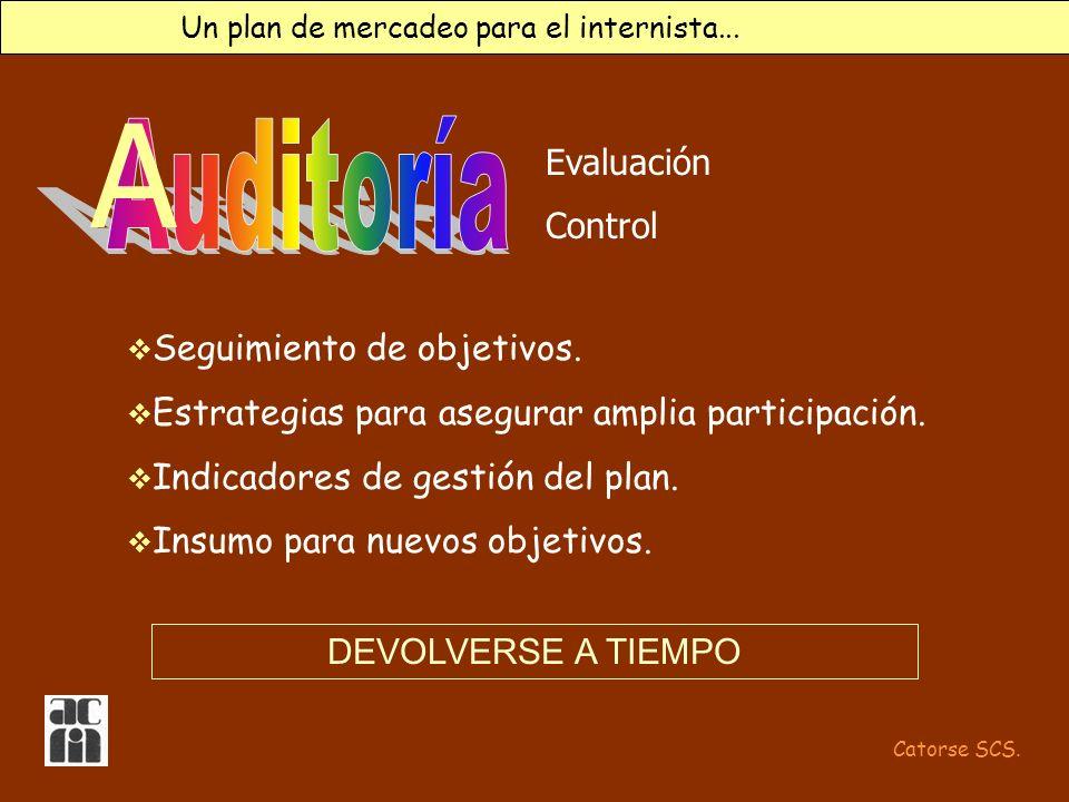 A Auditoría Evaluación Control Seguimiento de objetivos.