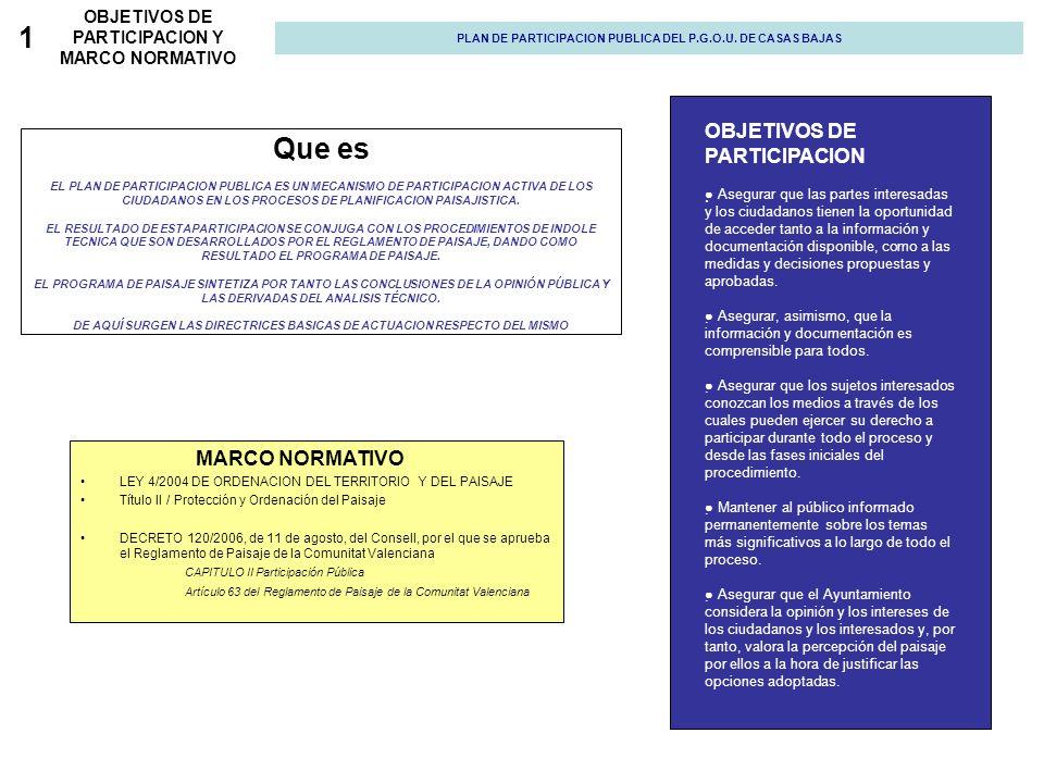 1OBJETIVOS DE PARTICIPACION Y MARCO NORMATIVO. PLAN DE PARTICIPACION PUBLICA DEL P.G.O.U. DE CASAS BAJAS.
