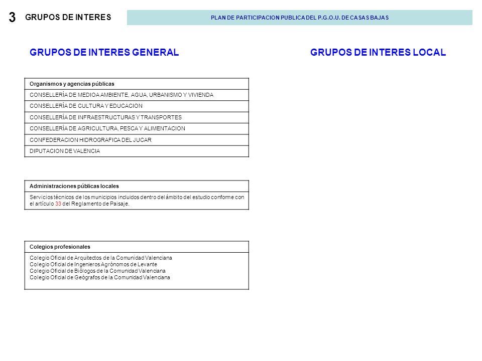 PLAN DE PARTICIPACION PUBLICA DEL P.G.O.U. DE CASAS BAJAS