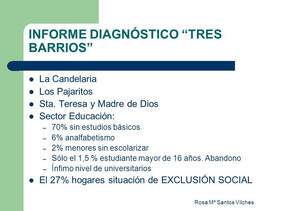 INFORME DIAGNÓSTICO TRES BARRIOS