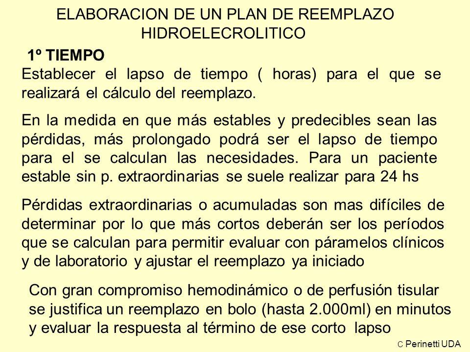 ELABORACION DE UN PLAN DE REEMPLAZO HIDROELECROLITICO