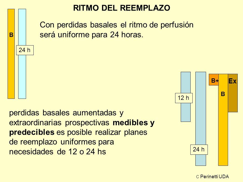 RITMO DEL REEMPLAZO Con perdidas basales el ritmo de perfusión será uniforme para 24 horas. B. B.