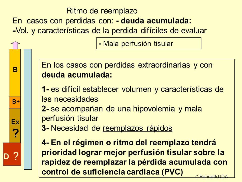 Ritmo de reemplazo En casos con perdidas con: - deuda acumulada: