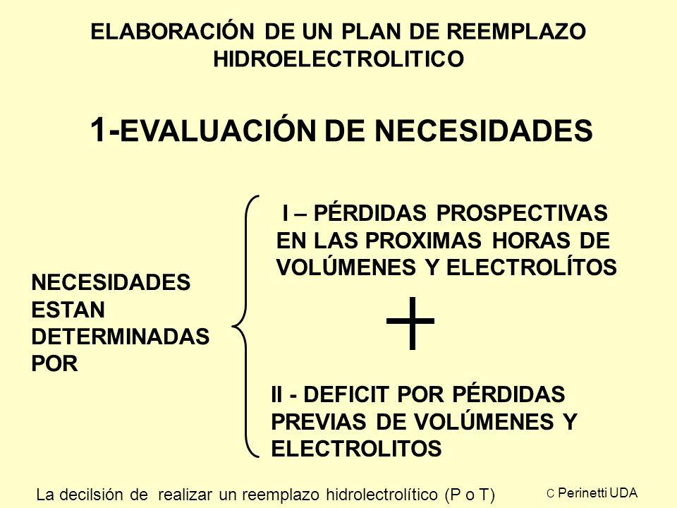 ELABORACIÓN DE UN PLAN DE REEMPLAZO HIDROELECTROLITICO