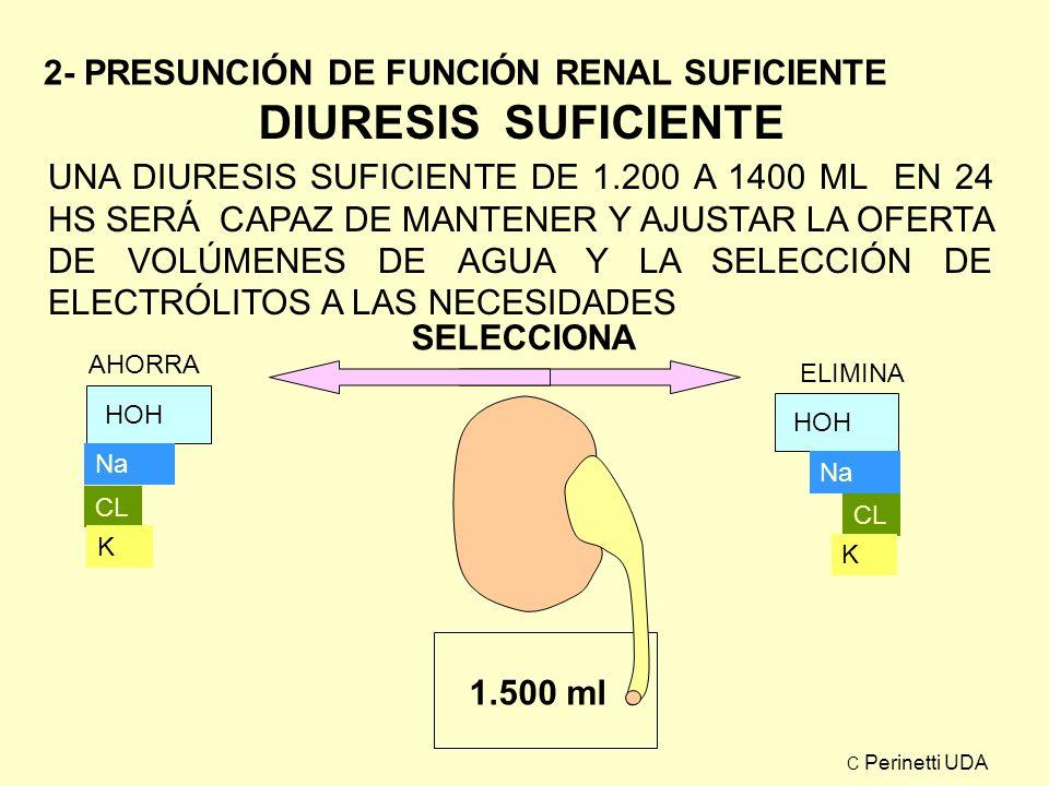 DIURESIS SUFICIENTE 2- PRESUNCIÓN DE FUNCIÓN RENAL SUFICIENTE