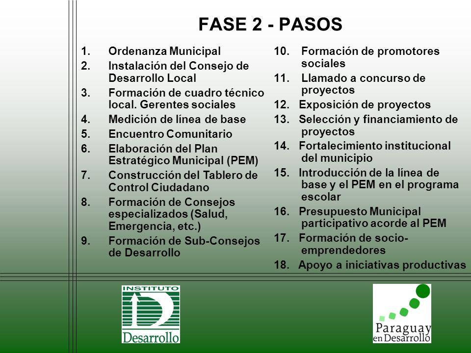FASE 2 - PASOS Ordenanza Municipal