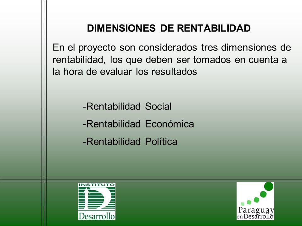 DIMENSIONES DE RENTABILIDAD