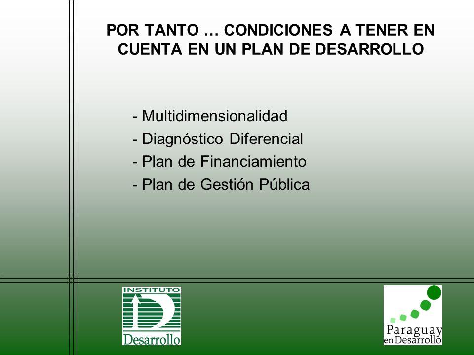 POR TANTO … CONDICIONES A TENER EN CUENTA EN UN PLAN DE DESARROLLO