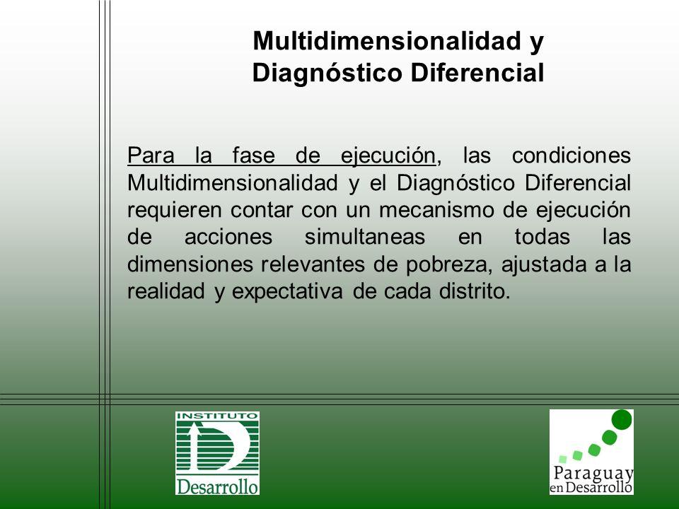 Multidimensionalidad y Diagnóstico Diferencial