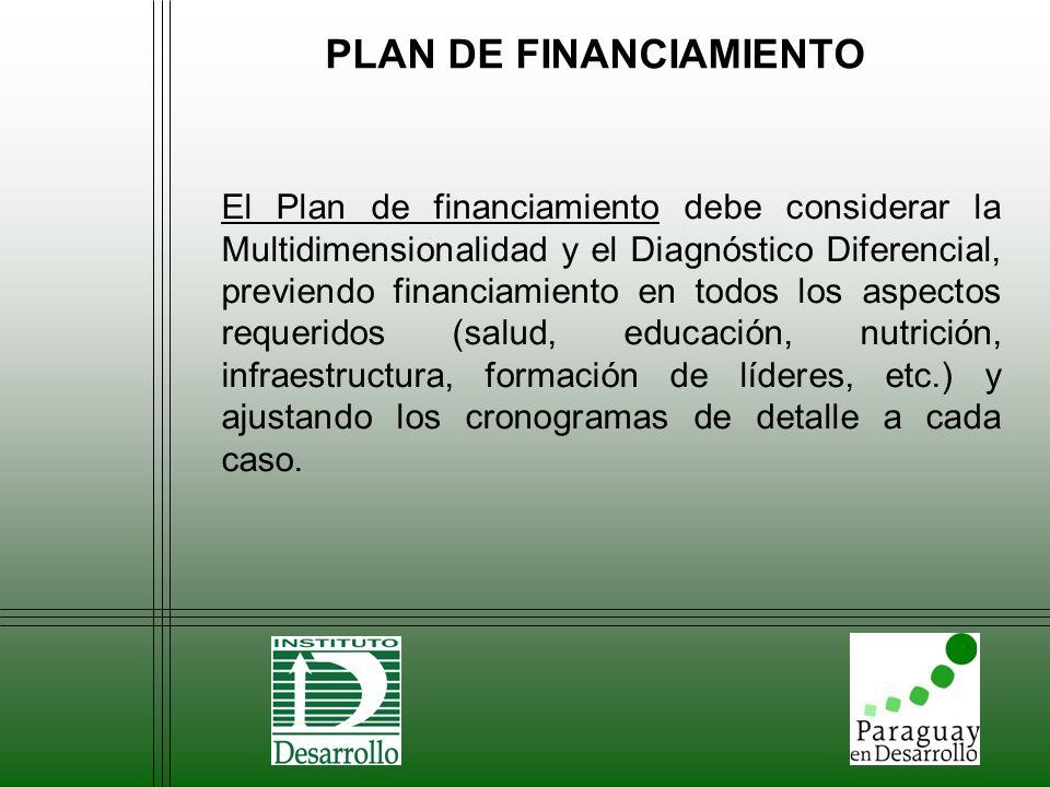 PLAN DE FINANCIAMIENTO