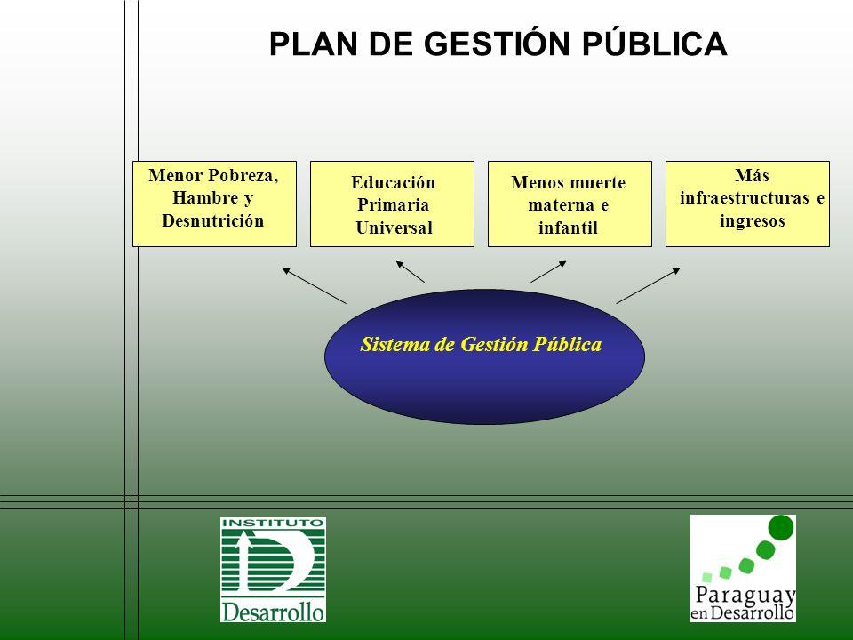 PLAN DE GESTIÓN PÚBLICA