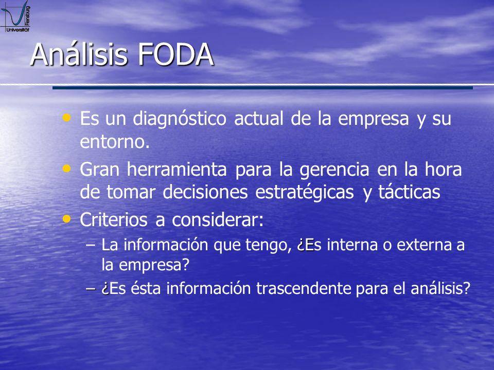 Análisis FODA Es un diagnóstico actual de la empresa y su entorno.