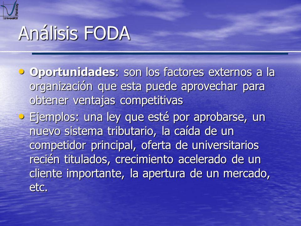 Análisis FODA Oportunidades: son los factores externos a la organización que esta puede aprovechar para obtener ventajas competitivas.
