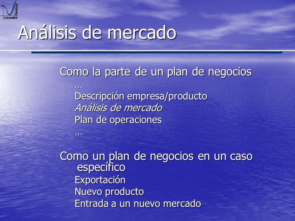 Análisis de mercado Como la parte de un plan de negocios