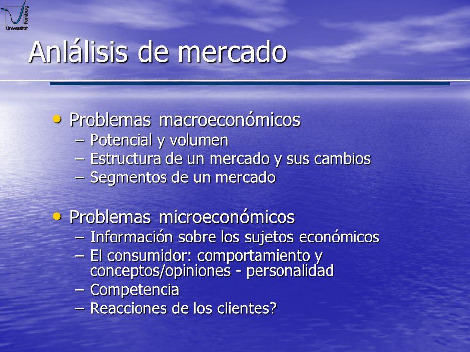 Anlálisis de mercado Problemas macroeconómicos