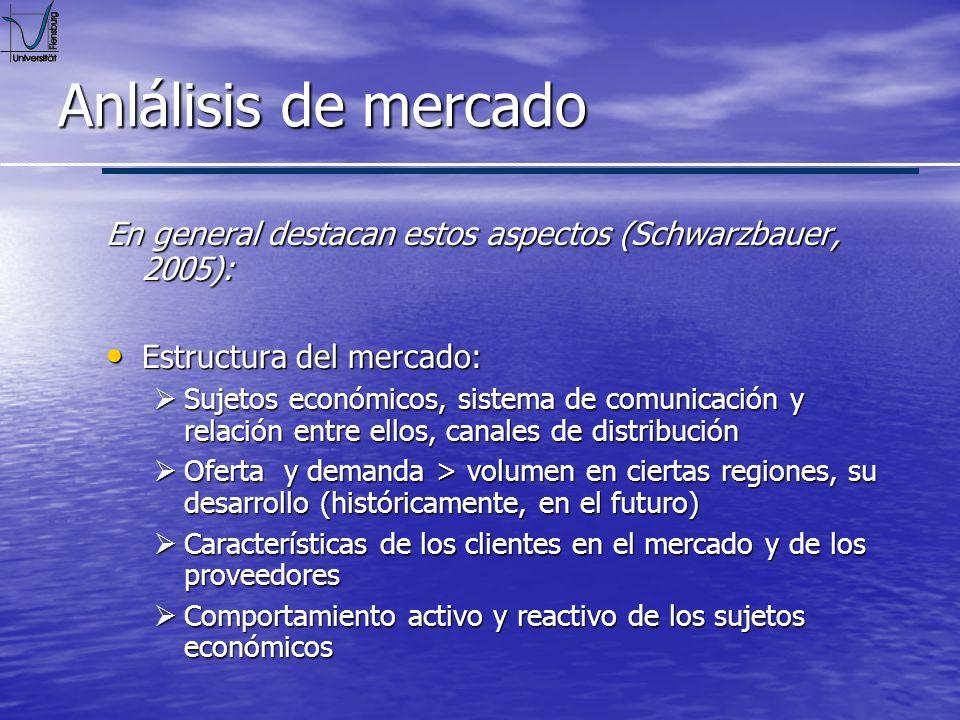Anlálisis de mercado En general destacan estos aspectos (Schwarzbauer, 2005): Estructura del mercado: