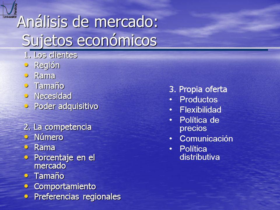 Análisis de mercado: Sujetos económicos